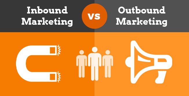 Inbound and Outbound Marketing: Advantages, Differences and Methods