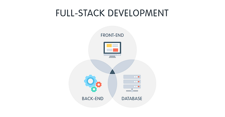 Things to Consider While Hiring MEAN Stack Development Agency