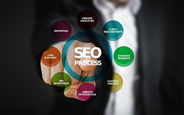 A Comprehensive Guide to Local SEO