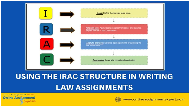 How to Structure law assignment using the IRAC method?